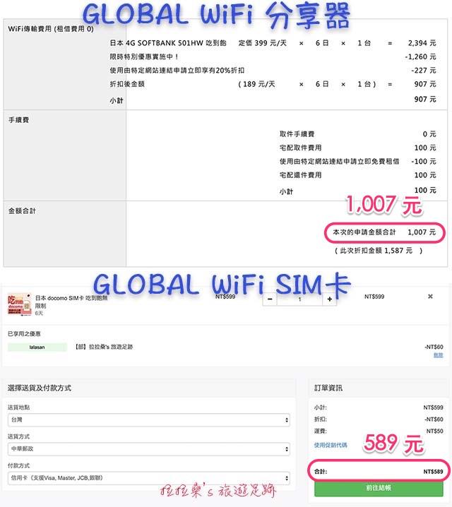 Global WiFi SIM卡與 WiFi 分享器比較