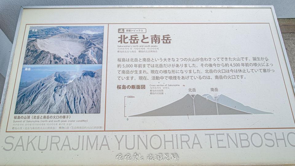 從湯之平展望所看出去,最清楚的就是櫻島火山的北岳