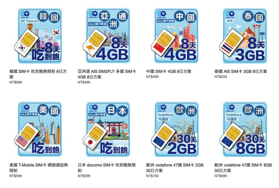 GLOBAL WiFi 各國SIM卡