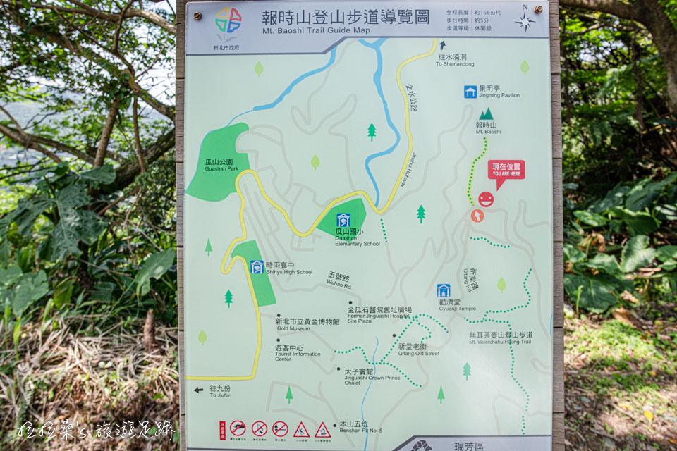 新北瑞芳報時山步道導覽圖
