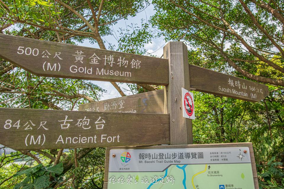 瑞芳報時山步到距離黃金博物館也不遠,走路約10分鐘左右