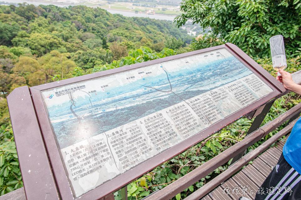 台北劍潭山親山步道上有不少展望良好的觀景台