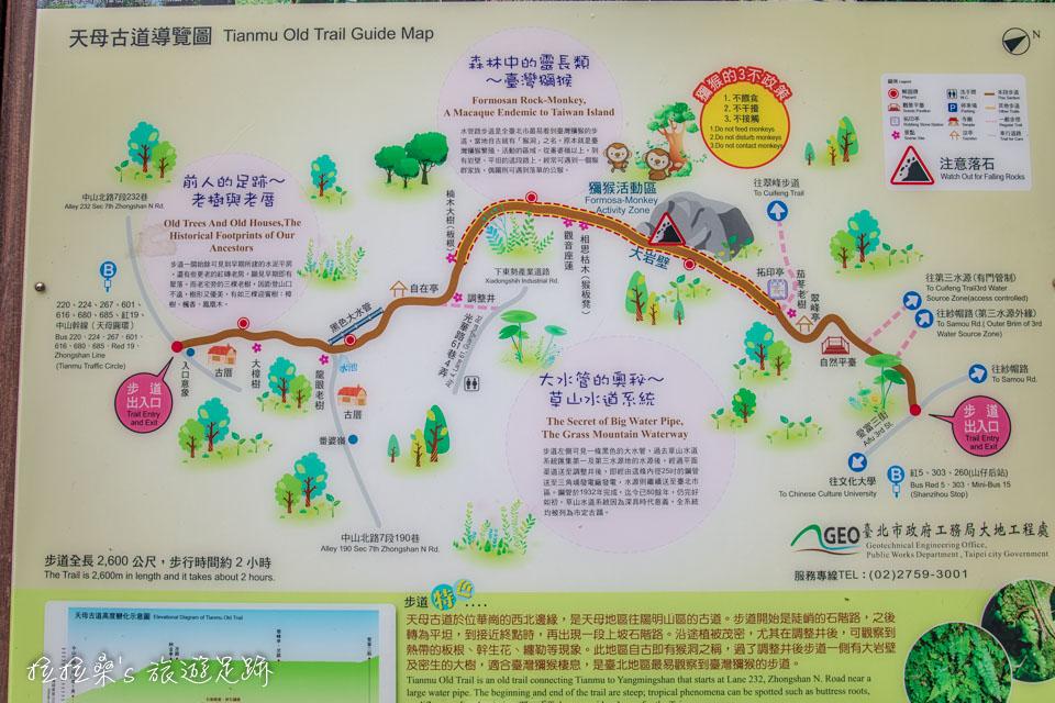台北天母古道路線導覽圖