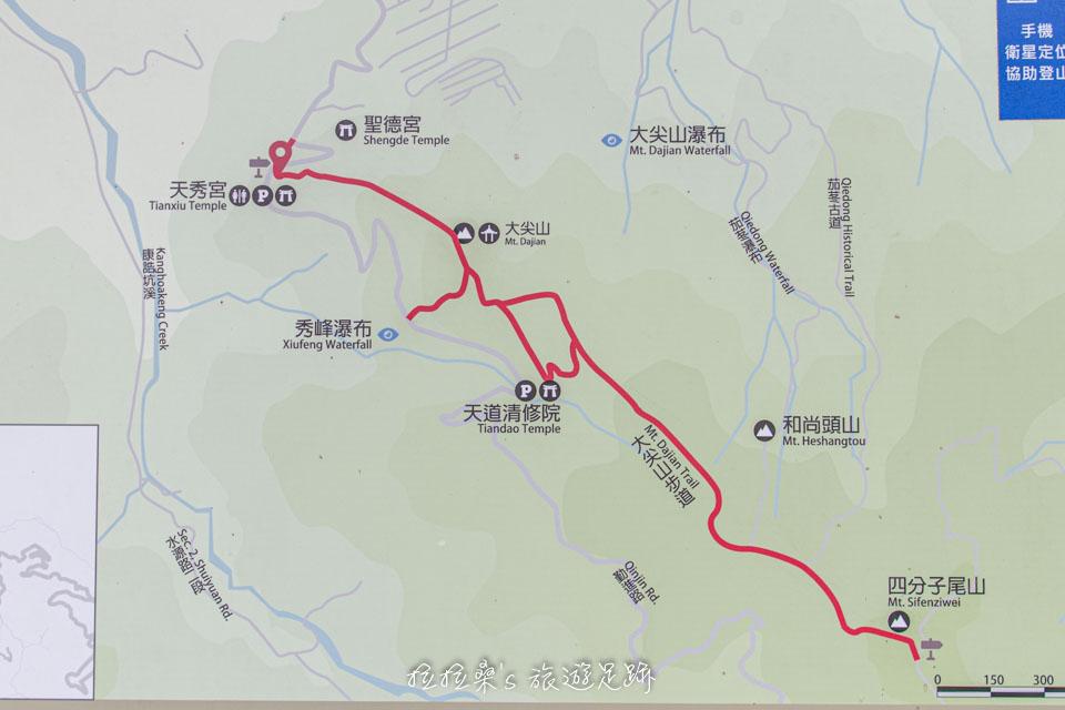 汐止大尖山步道能一路走往四分尾山